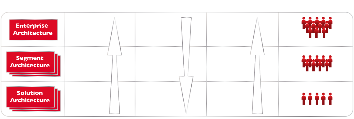 Systems Architecture_MAT-01